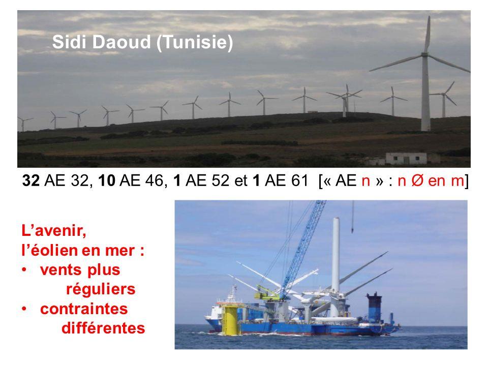 Sidi Daoud (Tunisie) 32 AE 32, 10 AE 46, 1 AE 52 et 1 AE 61 [« AE n » : n Ø en m] L'avenir, l'éolien en mer :